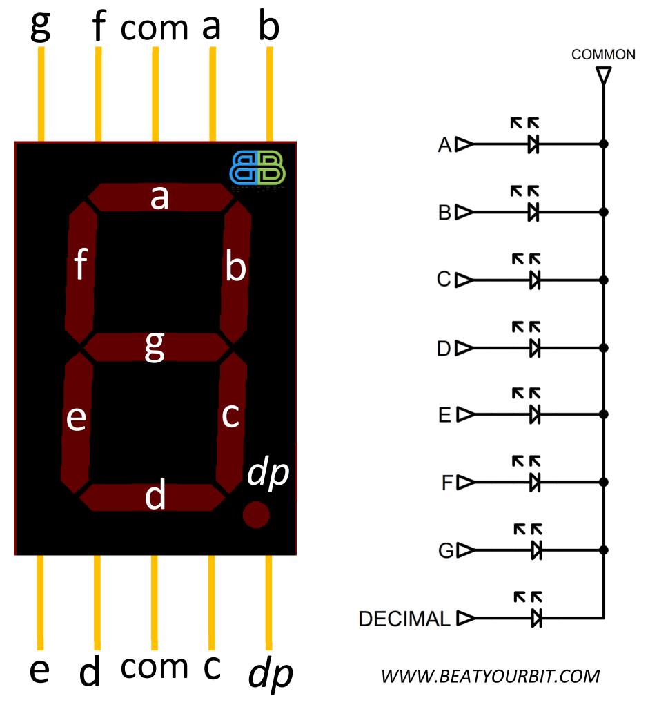 7 segment pinout
